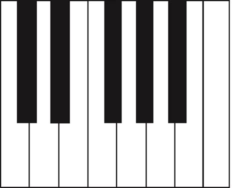 the pattern of white and black keys on the keyboard why there are 88 keys on the piano secrets of the piano