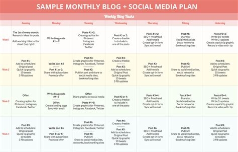 plan social media how to build your blog audience like you mean business