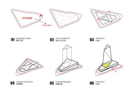 design guidelines mulgoa rise atelier of urban architecture aua