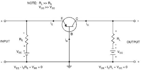 pnp transistor common base configuration pnp transistor common base configuration 28 images bipolar transistors fundamentals wiki