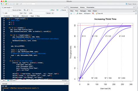 r statistical graphics software the integration of pdq with r is very significant because