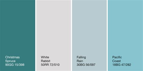 dulux trends in blue