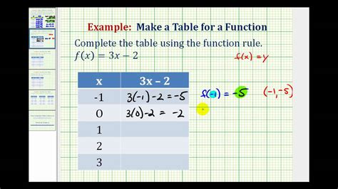 complete the function table ex complete a table of values given a function rule youtube