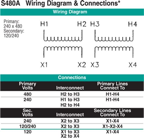480 to 120 transformer diagram 480 free engine image for