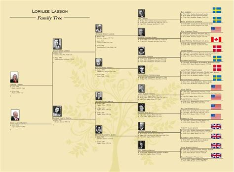six generations of the cantey family of south carolina classic reprint books who s who in our family tree ancestry