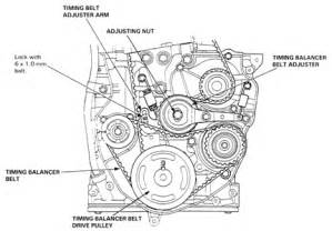 solved i need a timing belt diagram for a 95 honda accord