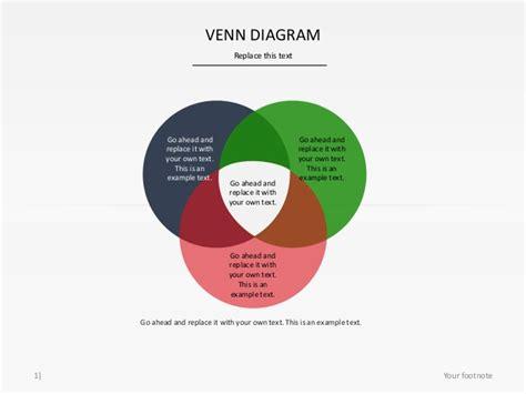 how do you do a venn diagram how do you use a venn diagram 28 images venn diagrams