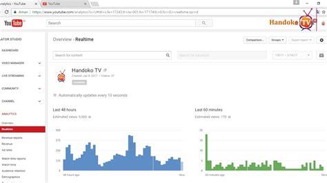 membuat channel youtube membuat channel youtube hingga menghasilkan uang setiap