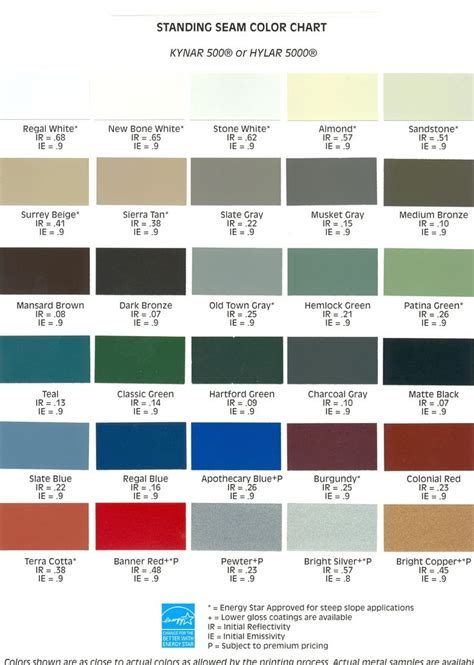 metal roofing colors 16 best colors roofing for house images on