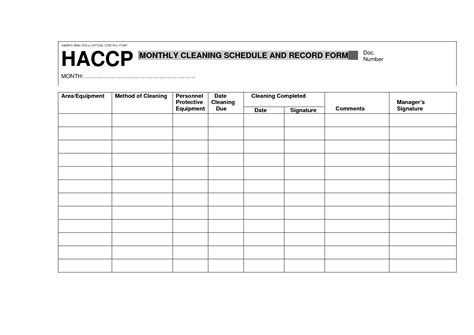 Haccp Checklist For Kitchen by Haccp Cleaning Schedule And Record Form Methi