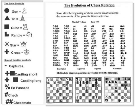 printable directions for chess chessblocks the modern chess set a cool board game to