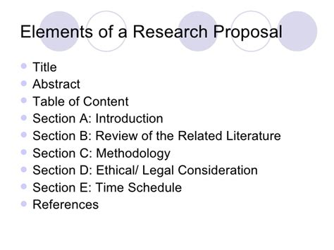 literature review methodology section the research proposal
