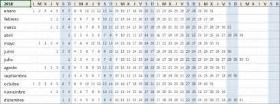 Calendario 2018 Meses Calendario 2018 En Excel Listo Para Imprimir Excel Total