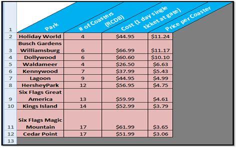 world roller coaster price amusement authority 2012 amusement park ticket price per