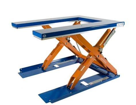 low profile mobile lift table scissor lift tables low profile tul 1000 edmolift