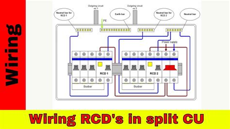 consumer unit rcd wiring diagrams wiring diagram schemes