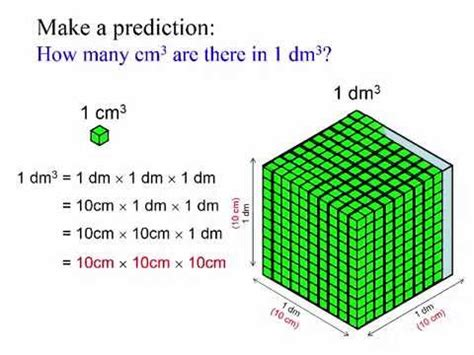 Conversion Of Liter To Meter Cube by Conceptual Meaning Of 1 Cubic Decimeters