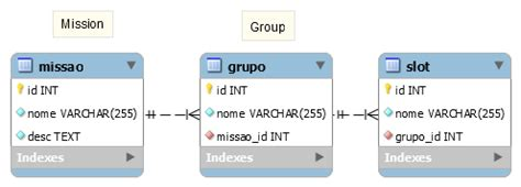 yii2 scenarios tutorial javascript update with yii2 dynamicforms nested dynamic