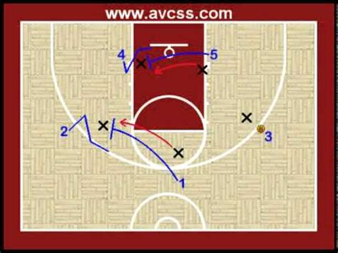 youth basketball plays regular motion offense youtube