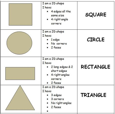25 best ideas about 2d shape properties on 3d shape properties kindergarten shapes 25 best 2d shape resources special needs images on children elephants and motor