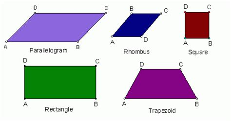 how many four sided figures appear in the diagram below geometry jeopardy flipquiz