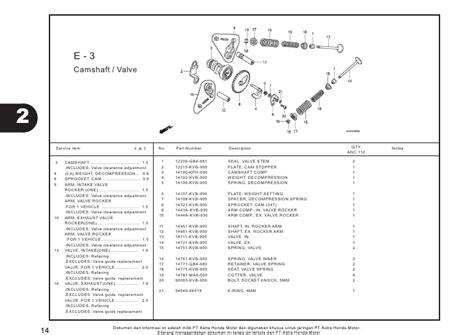 Noken As Vario 14100 Kvb 900 katalog mesin ec vario