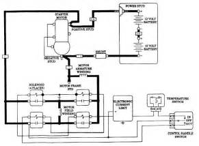 8274 warn winch solenoid wiring diagram 8274 wiring diagram