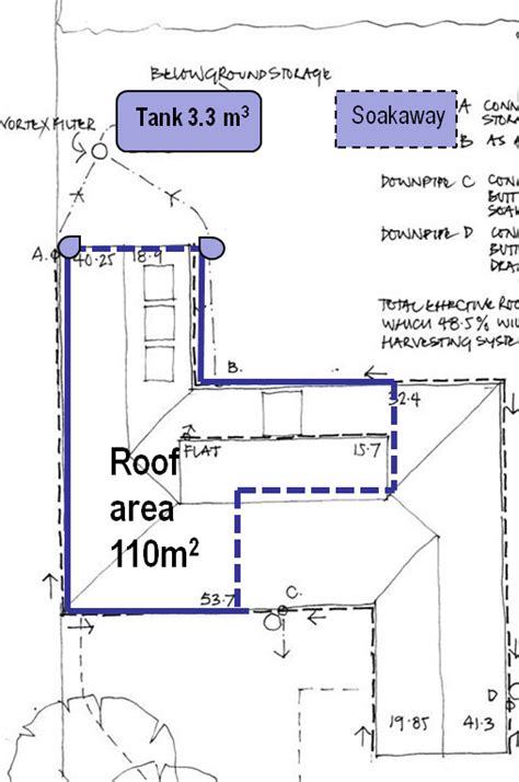 layout plan for rainwater harvesting should i be rainwater harvesting