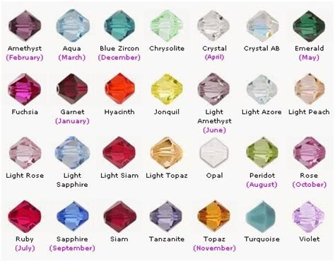 colors of the zodiac zodiac birthstones for each astrology sign mzizi mkavu