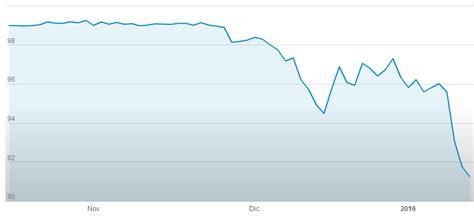 banco popolare di vicenza obbligazioni banca popolare di vicenza al 14 italia salva