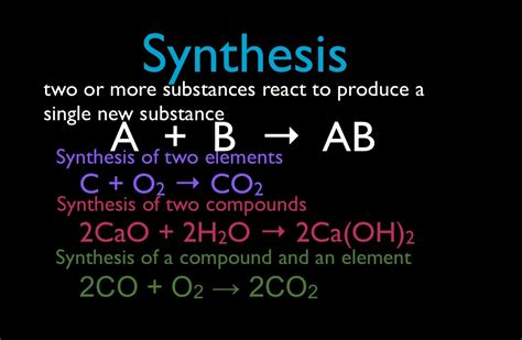 synthesis reactions youtube