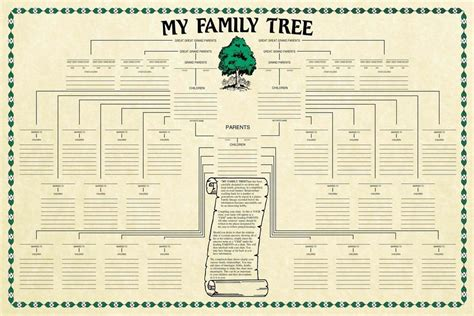 the marshall family or a genealogical chart of the descendants of marshall and elizabeth markham his sketches of individuals and notices of families connected with them classic reprint books family tree chart genealogy ebay