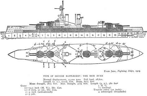 sle battleship hms iron duke 1916 the airfix tribute forum