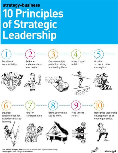 best 25 strategic leadership ideas on pinterest