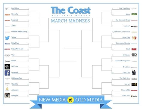 media madness donald the press and the war the books march madness day 6 nyt vs broadsheet vs