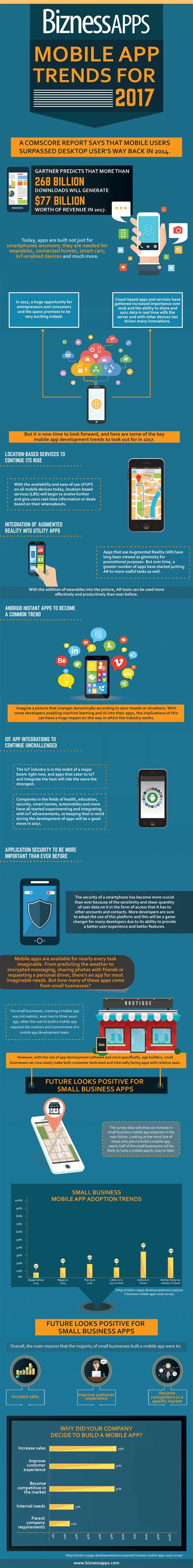 mobile app trends for 2017 top mobile tech trends for 2017 infographics moveoapps