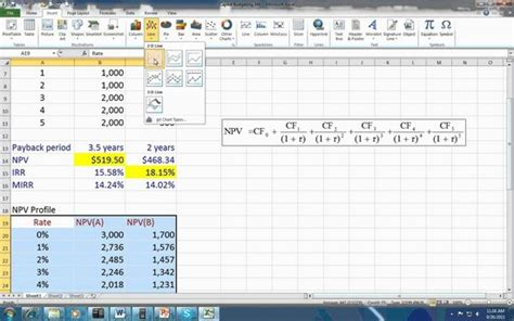 how to make a budget template how to make a monthly budget spreadsheet spreadsheets