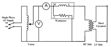 impedance transformer circuit transformer open and circuit tests instrumentation tools