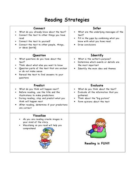 Parent Letter Reading Strategies reading strategies reading and parents on