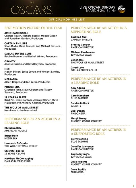 oscar film list 2014 search results for 2015 oscar nominees ballot printable