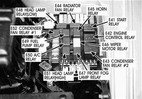 subaru sub fan relay 1992 chevrolet truck c1500 1 2 ton sub 2wd 5 7l tbi ohv