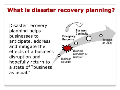 Disaster Recovery Plan Essay by Components Of A Business Continuity Plan