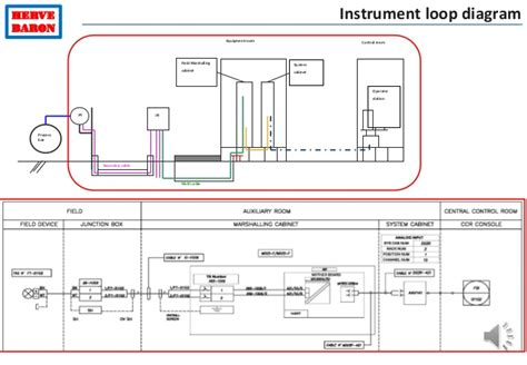 100 loop wiring diagram instrumentation pdf skill