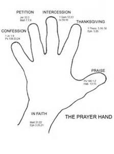 Bible class prayer on pinterest prayer how to pray and five fingers