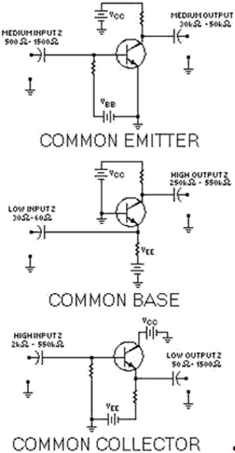 transistor lifier configurations navy electricity and electronics series neets module 8 rf cafe