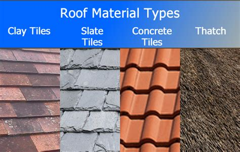 Types Of Roof Tiles Pitched Roof Construction Roof Tiles Roof Design