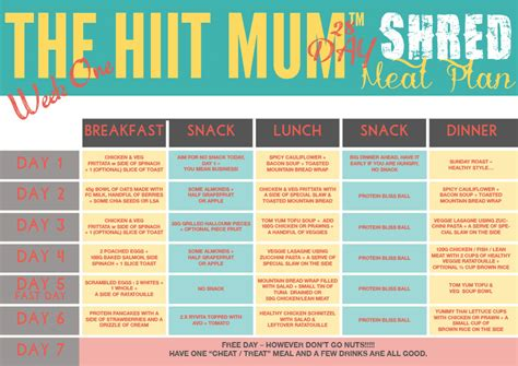 28 day challenge the hiit kitchen 28 day shred meal plan the hiit kitchen
