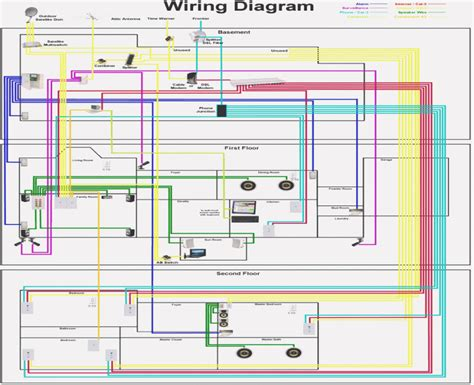 diagram cable wiring diagram house on cablepdf images