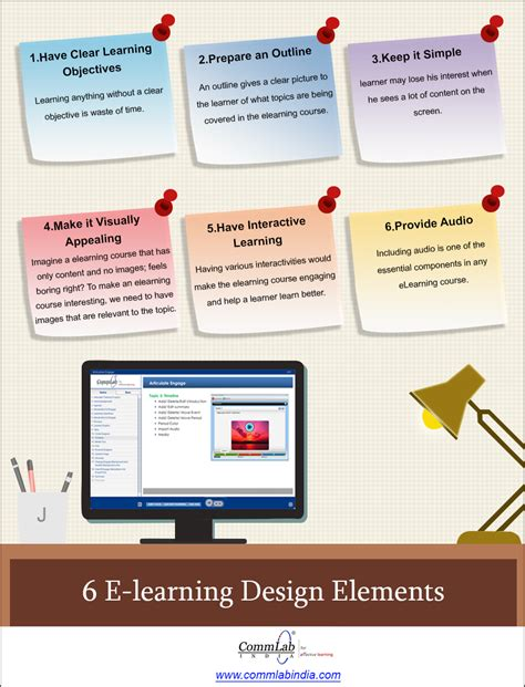 design online learning 6 e learning design elements an infographic