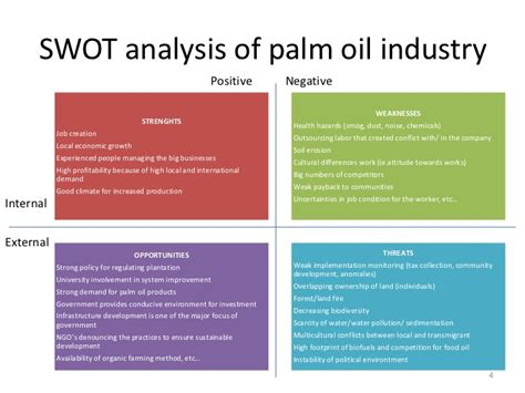Bussines Opportunity On Palm Industry sustainable palm